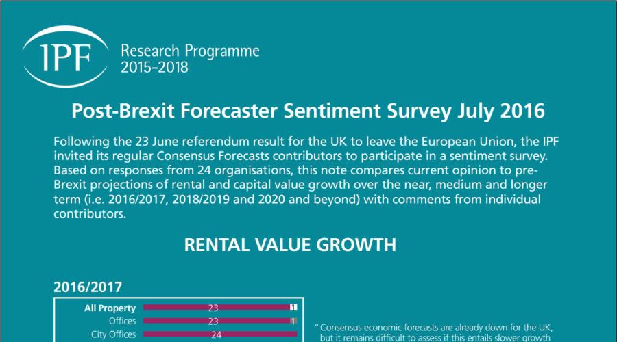 REPORT: IPF post-Brexit forecast sentiment survey July 2016