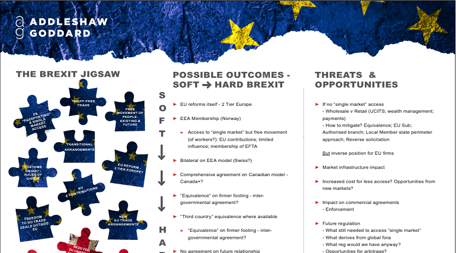 INFOGRAPHIC: The Brexit jigsaw