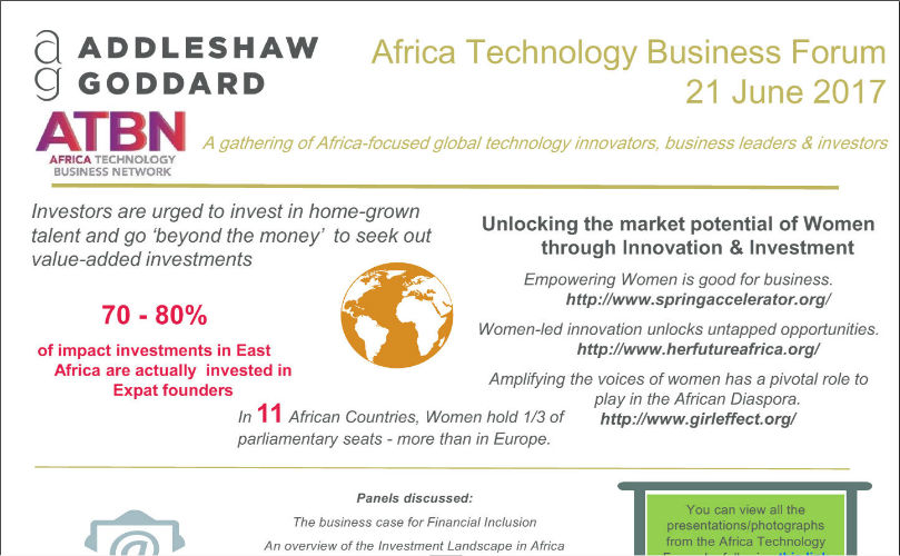 INFOGRAPHIC: Africa Technology Business Forum