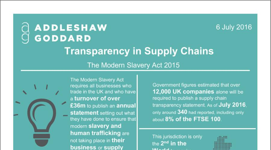 Transparency in Supply Chains